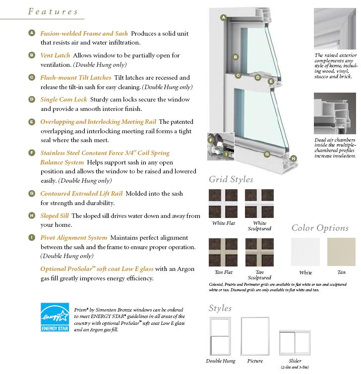 Replacement windows buy replacement windows online for Window replacement parts