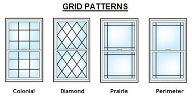 Discount Awning New Construction Windows Price Amp Buy New