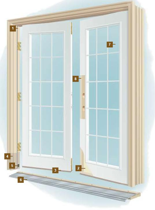 Fiberglass French Doors