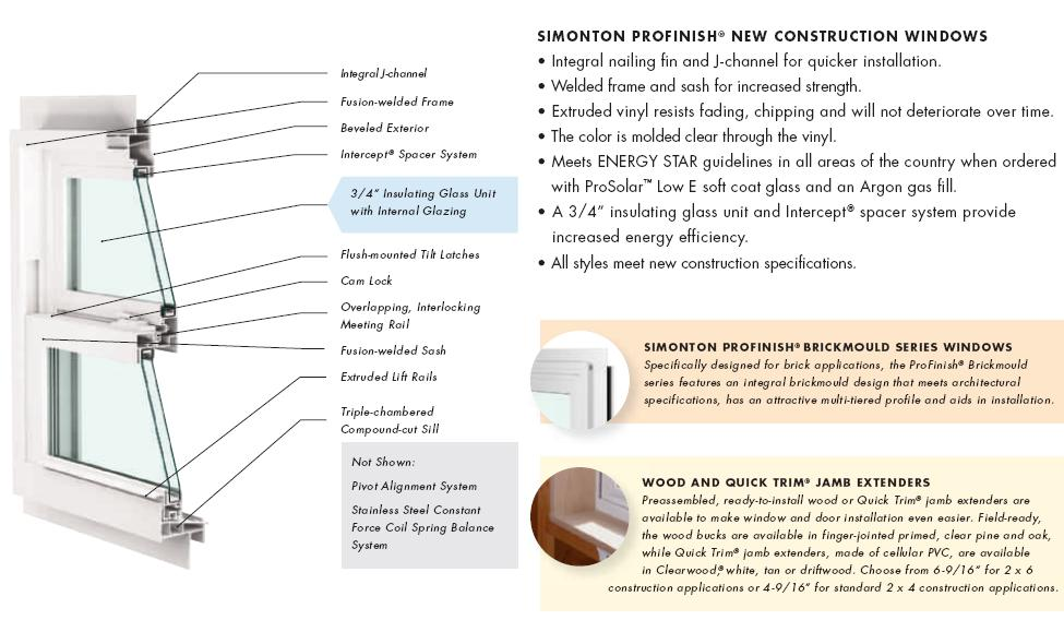DISCOUNT 3-LITE SLIDING NEW CONSTRUCTION WINDOWS - Price